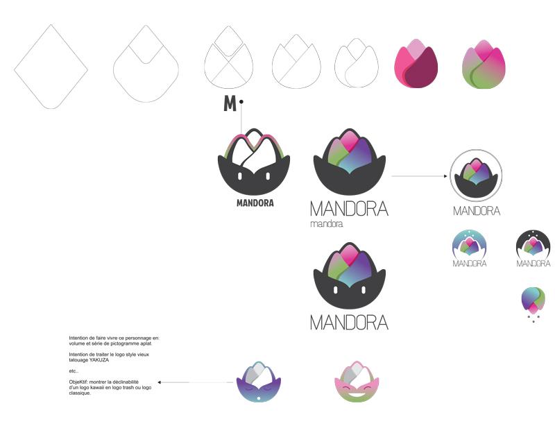 MANDORA_1