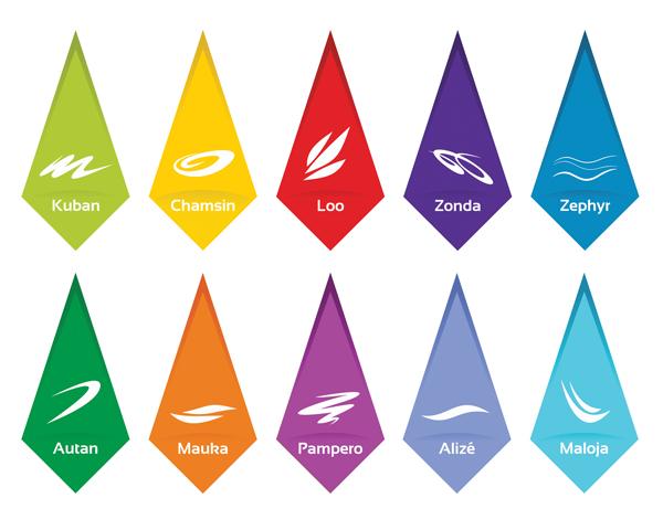 PDC_logos-tribus